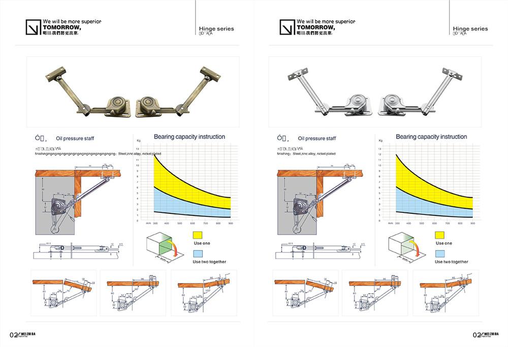 美之达产品画册设计-五金产品画册设计公司