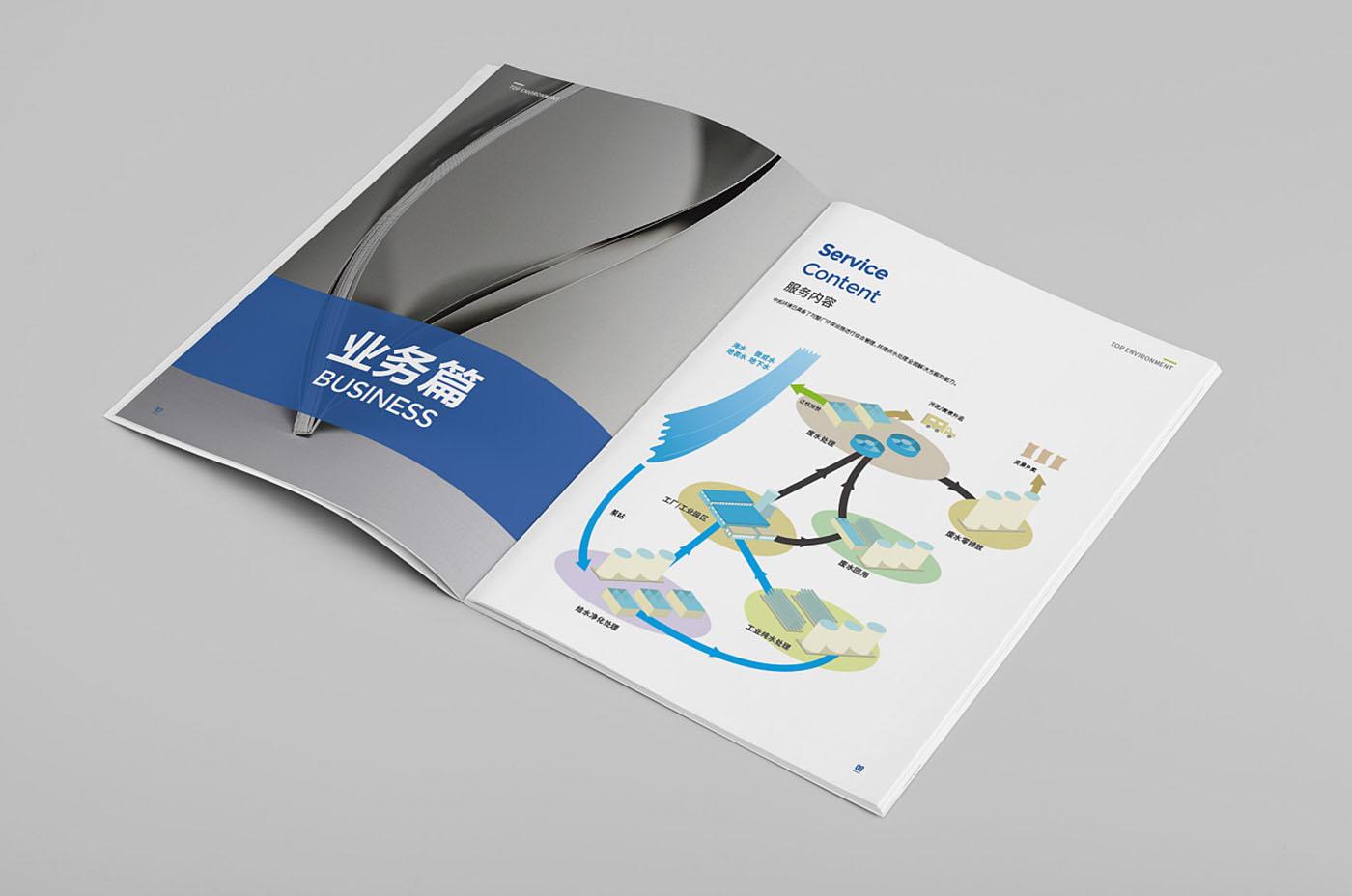 环保环境画册设计,环保环境画册设计公司
